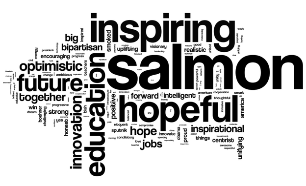 salmon.npr.wordcloud